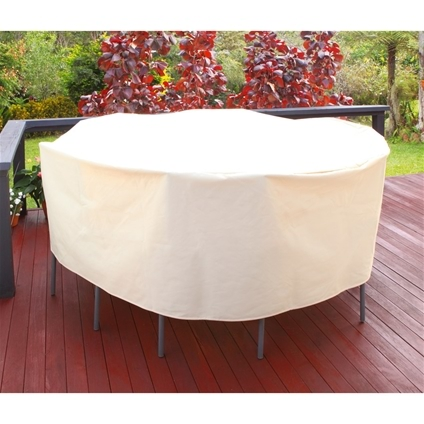premium outdoor furniture covers innovations